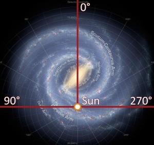 Galactic_longitude