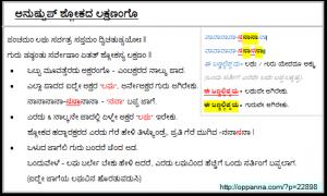 ಅನುಷ್ಟುಪ್ - ಲಕ್ಷಣ೦ಗೊ